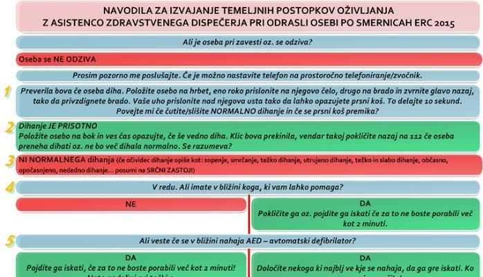 temeljni postopki ozivljanja smernice 2015 dispecer