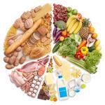 Optimalna prehranska skrb ali podpora za vse v evropi 2020