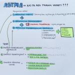 Astma pri otroku